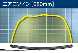 ガラス面への接地圧力分布(エアロツイン680mm)